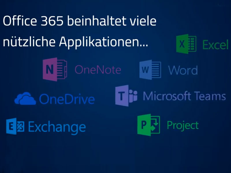 Microsoft 365 Cloud Software – Die Software mit Zukunft