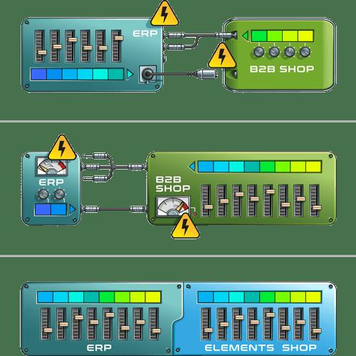 Grafik-Schema-Elements-B2B-Shop-Sage100